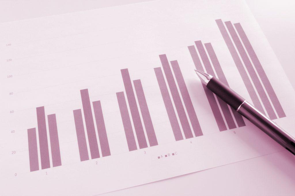 生産性の推移を表すグラフ