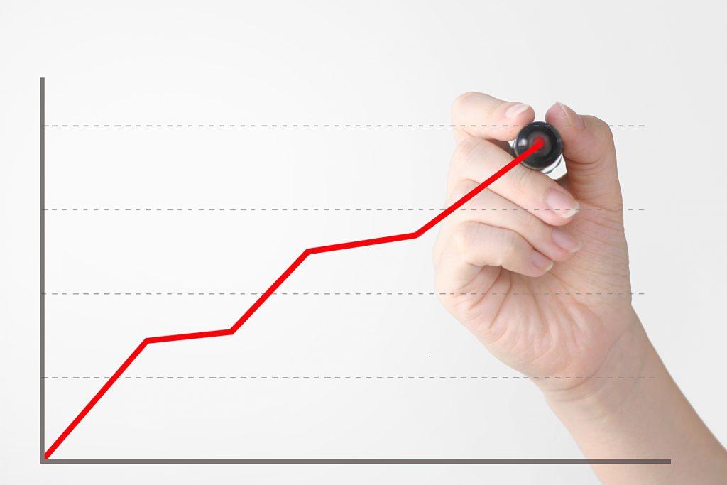 統計結果のグラフ